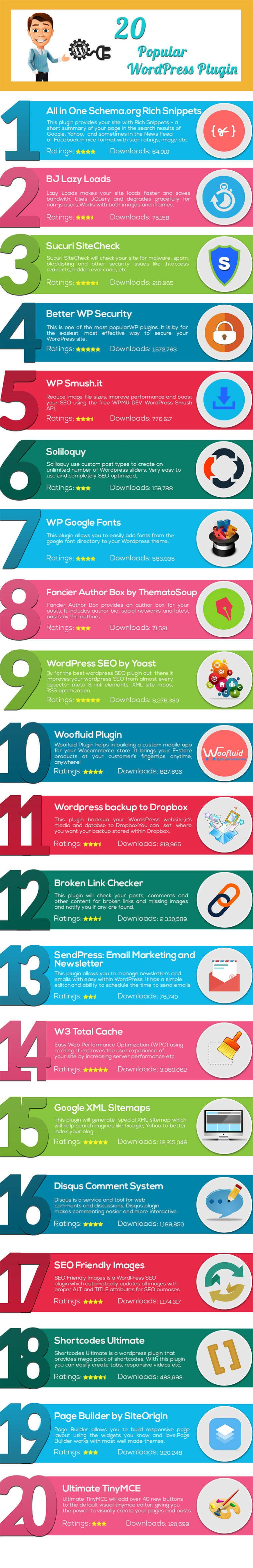 20-Popular-WordPress-Plugins