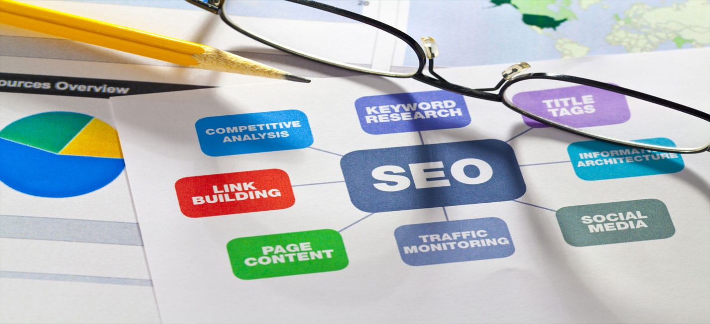 Ways You Can Use Yoast Seo Plugin To Improve Your Website
