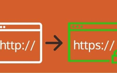 HTTP to HTTPS in WordPress – Complete User Guide
