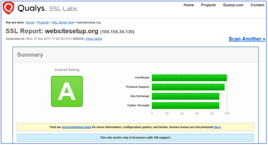 HTTP to HTTPS in WordPress Complete User Guide sent 1