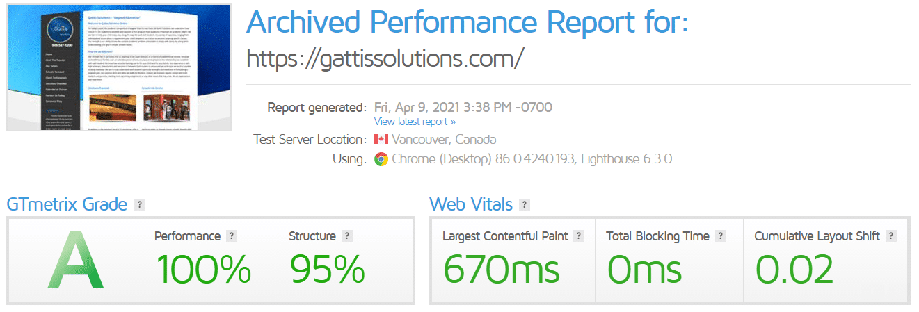 After LiteSpeed Optimization