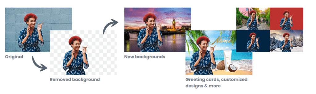 FREE WordPress Image Editing Tools